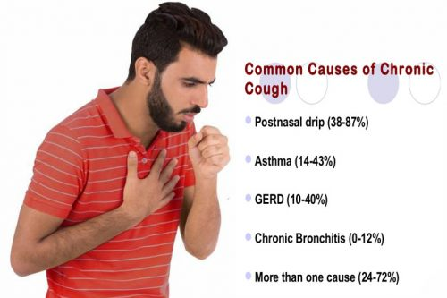 what causes a cough