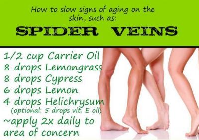 essential oil blend for spider veins